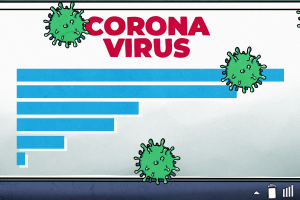 corona virus data set