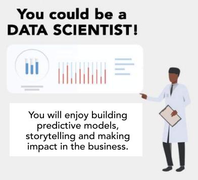 Data scientist career paths